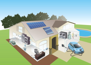 Energy Saving House Air Conditioner Solar Panels