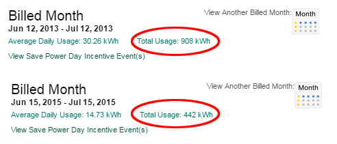 Electric Bills Before and After QuietCool Fan